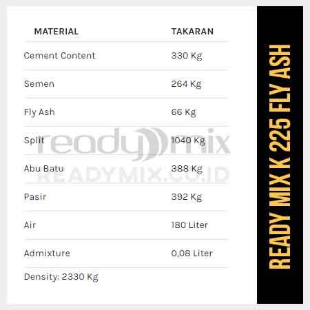 Campuran Beton Mutu K225 Fly Ash