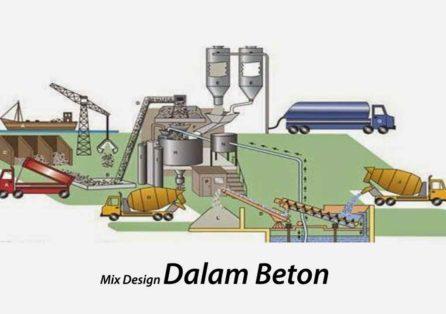 Mix Design Dalam Beton