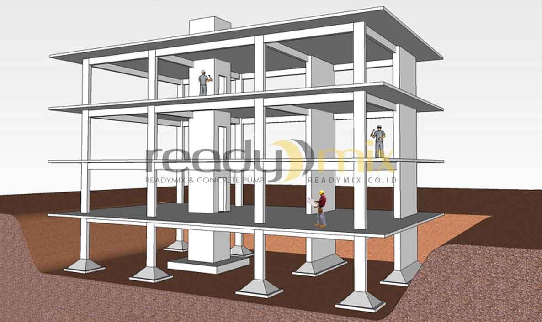 Beton Struktural